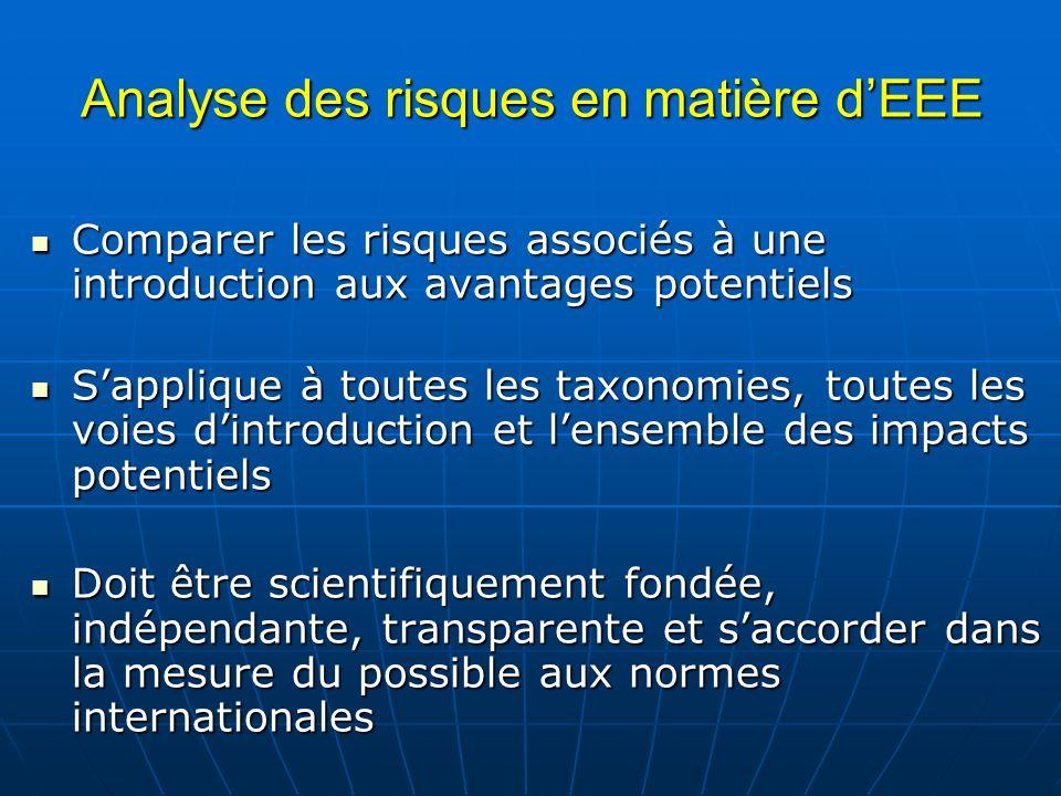 Analyse des risques en matière dEEE Comparer les risques associés à une introduction aux avantages potentiels Comparer les risques associés à une intr