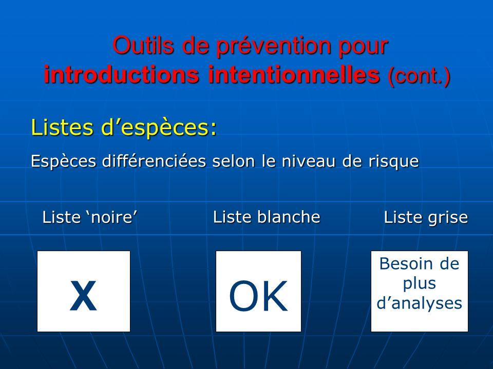 Outils de prévention pour introductions intentionnelles (cont.) Outils de prévention pour introductions intentionnelles (cont.) Listes despèces: Espèc