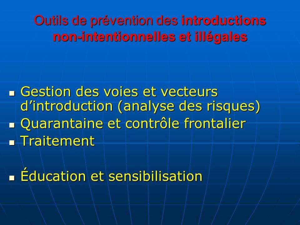 Outils de prévention des introductions non-intentionnelles et illégales Gestion des voies et vecteurs dintroduction (analyse des risques) Gestion des