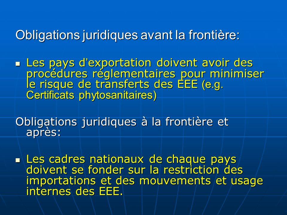 Obligations juridiques avant la frontière: Les pays d exportation doivent avoir des procédures réglementaires pour minimiser le risque de transferts d