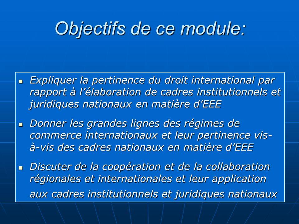Objectifs de ce module: Expliquer la pertinence du droit international par rapport à lélaboration de cadres institutionnels et juridiques nationaux en