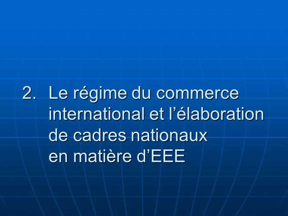2.Le régime du commerce international et lélaboration de cadres nationaux en matière dEEE