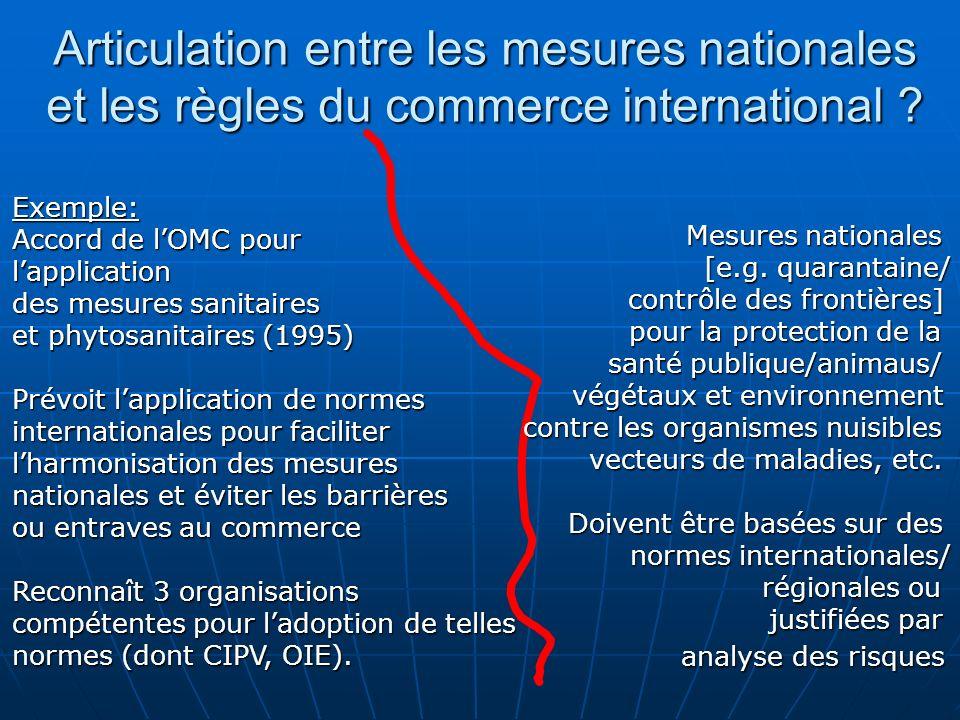 Articulation entre les mesures nationales et les règles du commerce international ? Exemple: Accord de lOMC pour lapplication des mesures sanitaires e