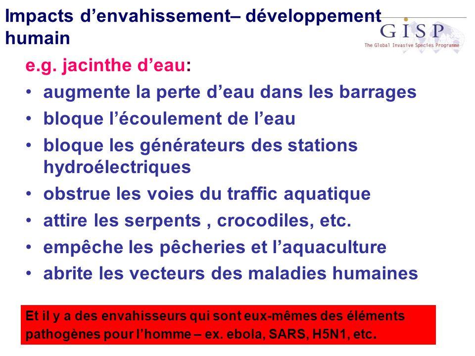 Impacts denvahissement– développement humain e.g. jacinthe deau: augmente la perte deau dans les barrages bloque lécoulement de leau bloque les généra