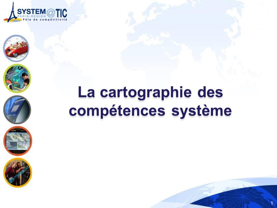 1 La cartographie des compétences système