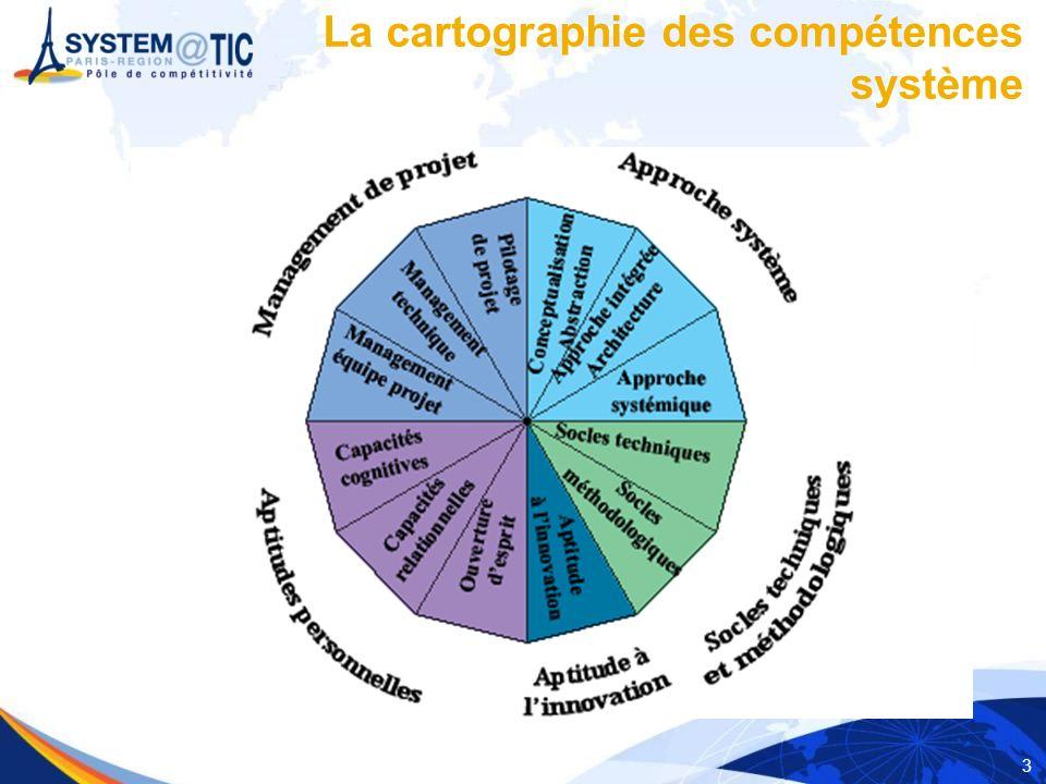 3 La cartographie des compétences système