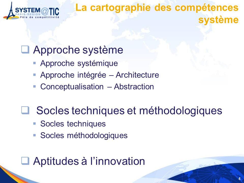4 Approche système Approche systémique Approche intégrée – Architecture Conceptualisation – Abstraction Socles techniques et méthodologiques Socles te