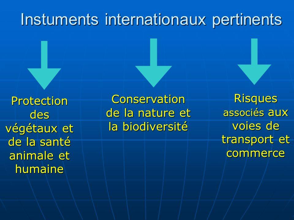Instuments internationaux pertinents Protection des végétaux et de la santé animale et humaine Conservation de la nature et la biodiversité Risques as