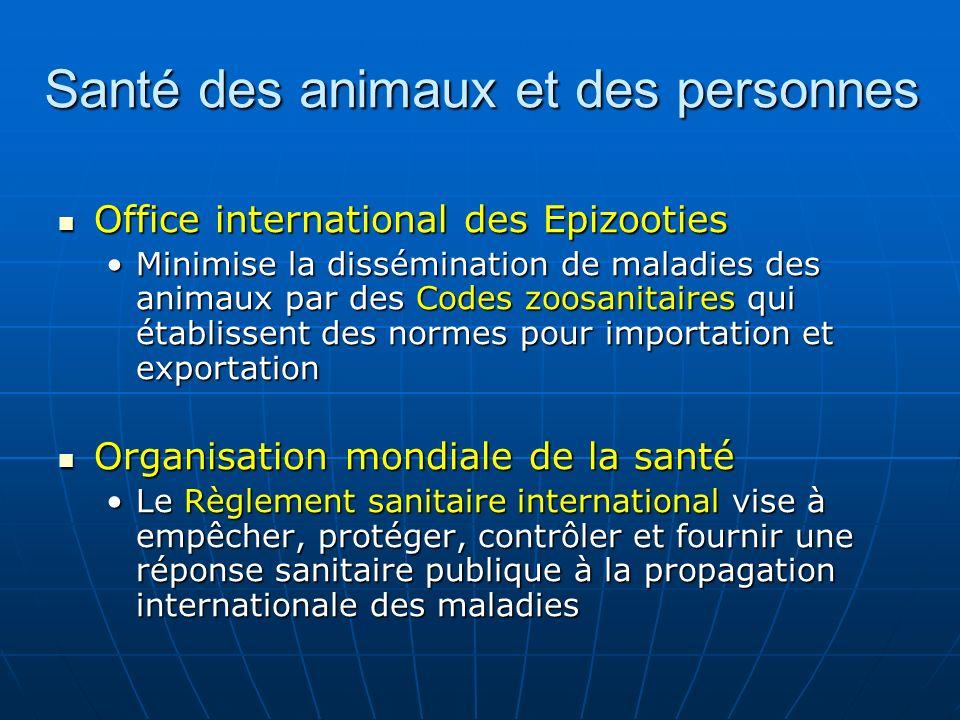 Santé des animaux et des personnes Office international des Epizooties Office international des Epizooties Minimise la dissémination de maladies des a