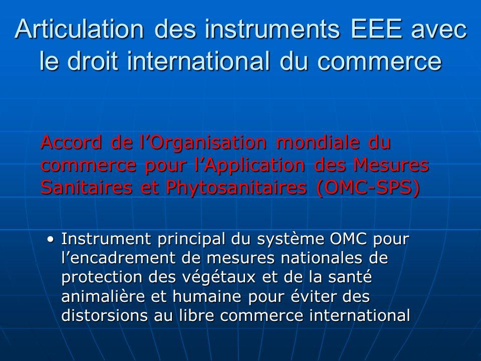 Articulation des instruments EEE avec le droit international du commerce Accord de lOrganisation mondiale du commerce pour lApplication des Mesures Sa
