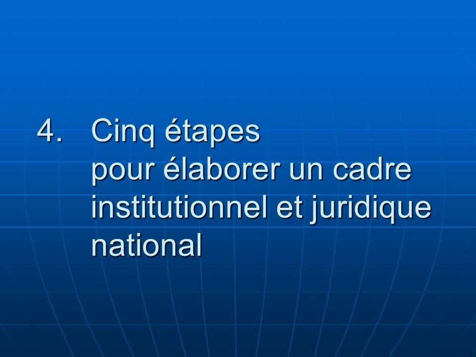 4.Cinq étapes pour élaborer un cadre institutionnel et juridique national