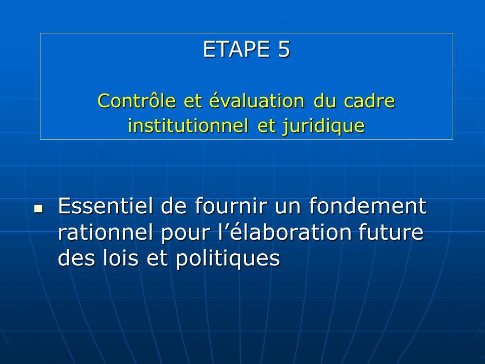 Essentiel de fournir un fondement rationnel pour lélaboration future des lois et politiques Essentiel de fournir un fondement rationnel pour lélaborat