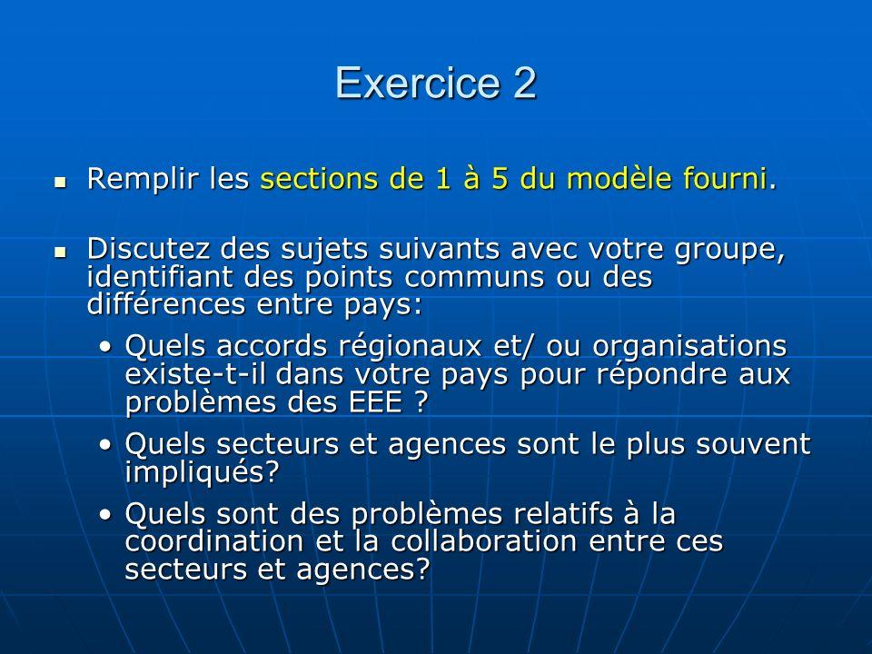 Exercice 2 Remplir les sections de 1 à 5 du modèle fourni. Remplir les sections de 1 à 5 du modèle fourni. Discutez des sujets suivants avec votre gro