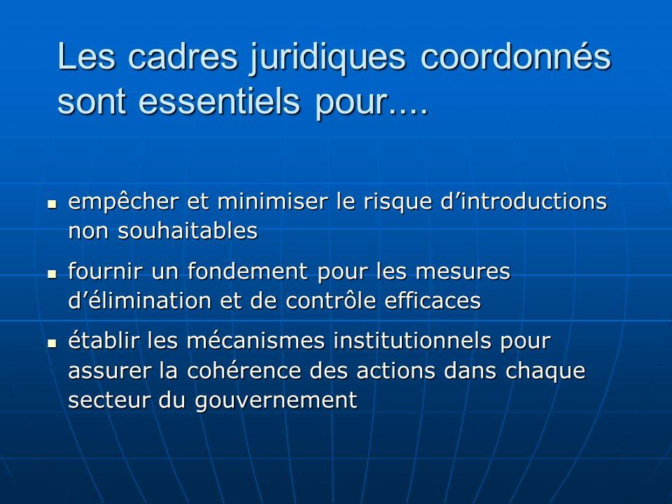 Les cadres juridiques coordonnés sont essentiels pour.... empêcher et minimiser le risque dintroductions non souhaitables empêcher et minimiser le ris