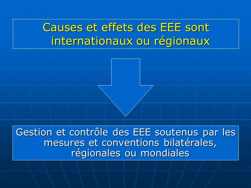 Causes et effets des EEE sont internationaux ou régionaux Gestion et contrôle des EEE soutenus par les mesures et conventions bilatérales, régionales