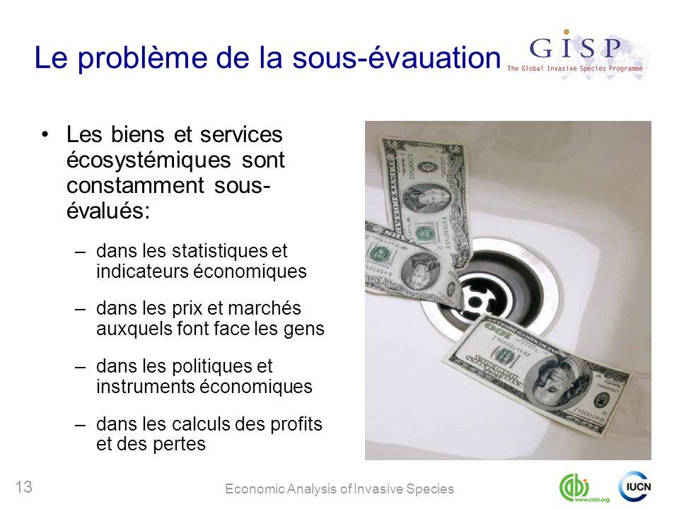 Economic Analysis of Invasive Species 13 Le problème de la sous-évauation Les biens et services écosystémiques sont constamment sous- évalués: –dans l