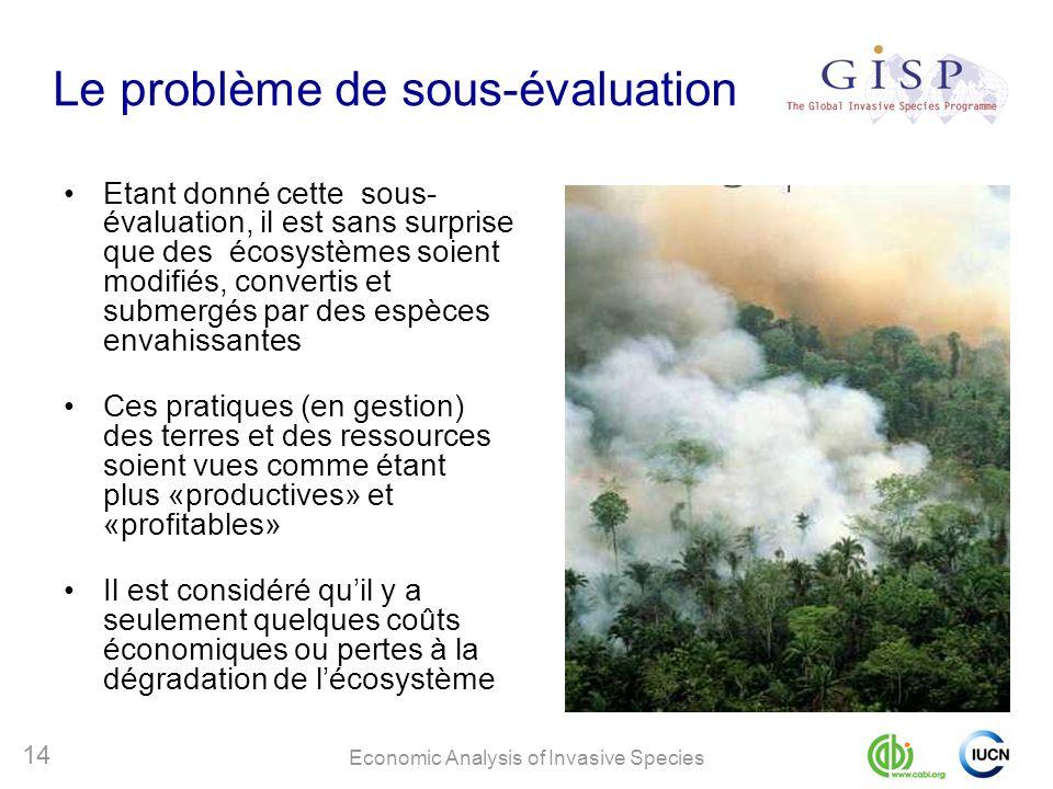 Economic Analysis of Invasive Species 14 Le problème de sous-évaluation Etant donné cette sous- évaluation, il est sans surprise que des écosystèmes s