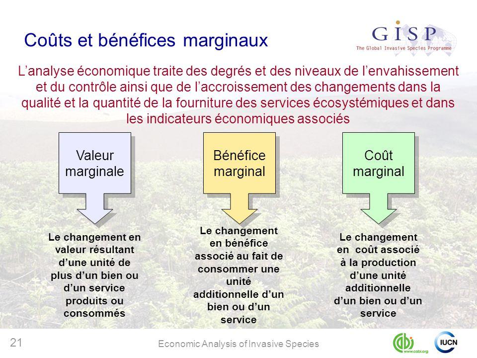Economic Analysis of Invasive Species 21 Coûts et bénéfices marginaux Le changement en valeur résultant dune unité de plus dun bien ou dun service pro