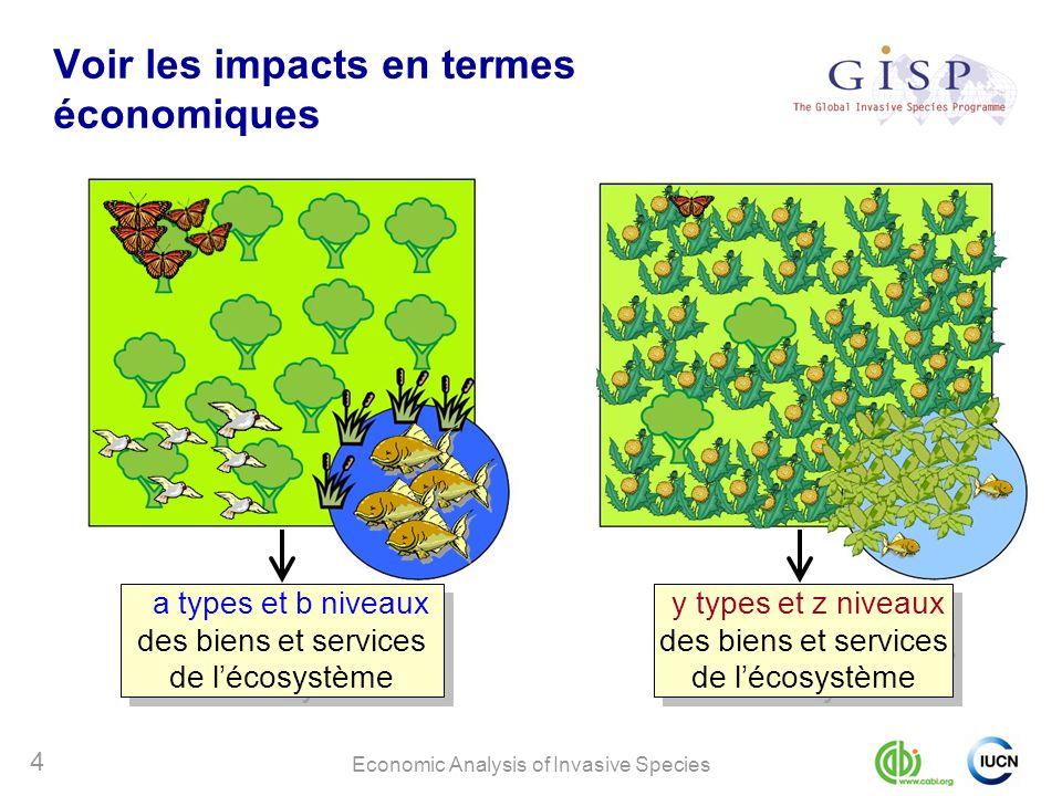 Economic Analysis of Invasive Species 15 Valeur économique totale VALEURS DIRECTES biens produits et consommés, tel que : nourriture, poissons, combustible, matériels de construction, remèdes, fourrage, récréation, etc.
