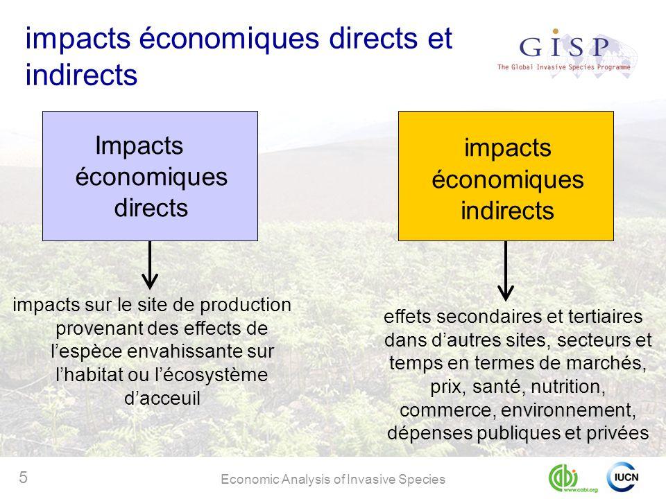 Economic Analysis of Invasive Species 16 valeur économique totale SERVICES DE LECOSYSTEME Support à.