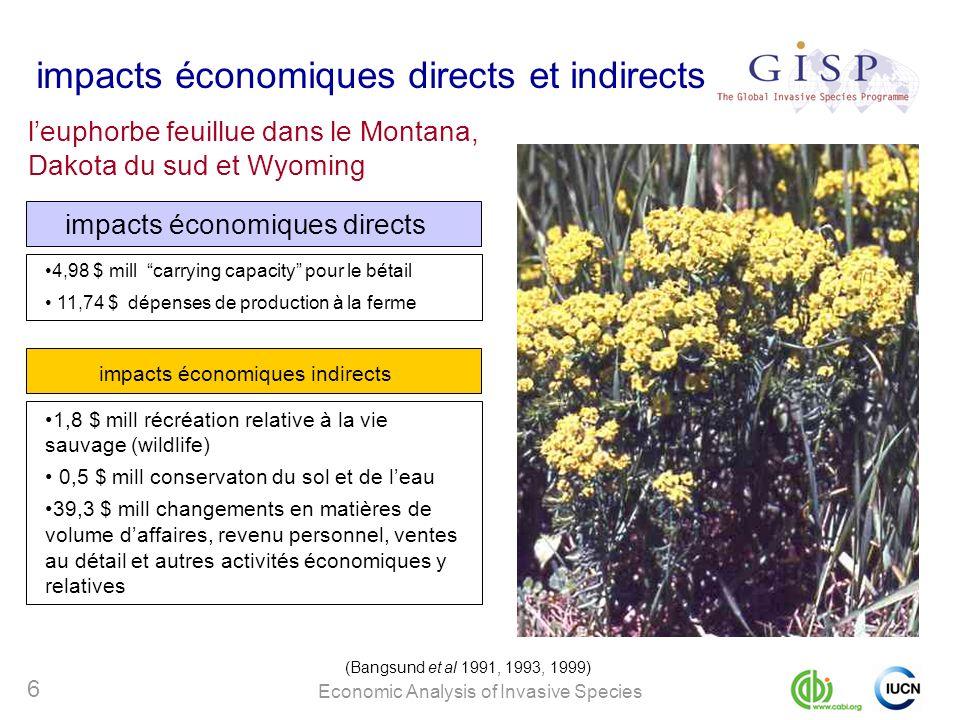 Economic Analysis of Invasive Species 7 Mise en rapport des impacts biophysiques avec le changement économique changements biophysiques = changements en écologie, hydrologie, biodiversité, etc.