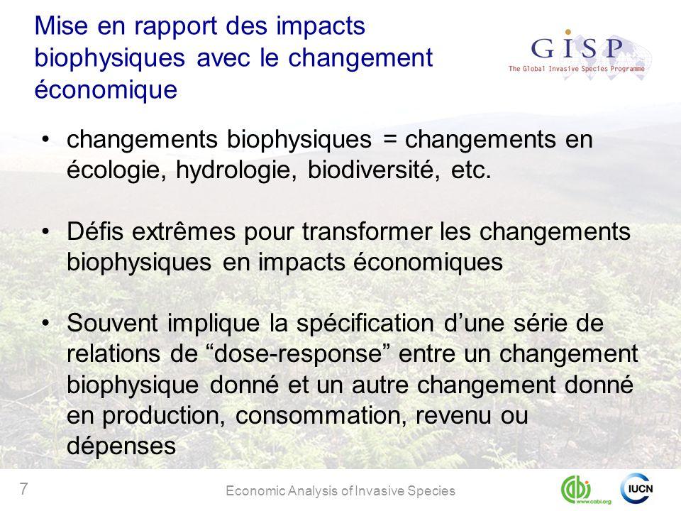 Economic Analysis of Invasive Species 7 Mise en rapport des impacts biophysiques avec le changement économique changements biophysiques = changements