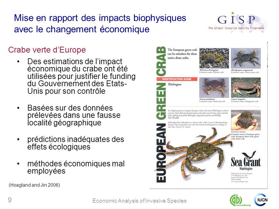 Economic Analysis of Invasive Species 20 Liste de contrôle pour l identification des coûts et bénéfices des espèces envahissantes (gestion)