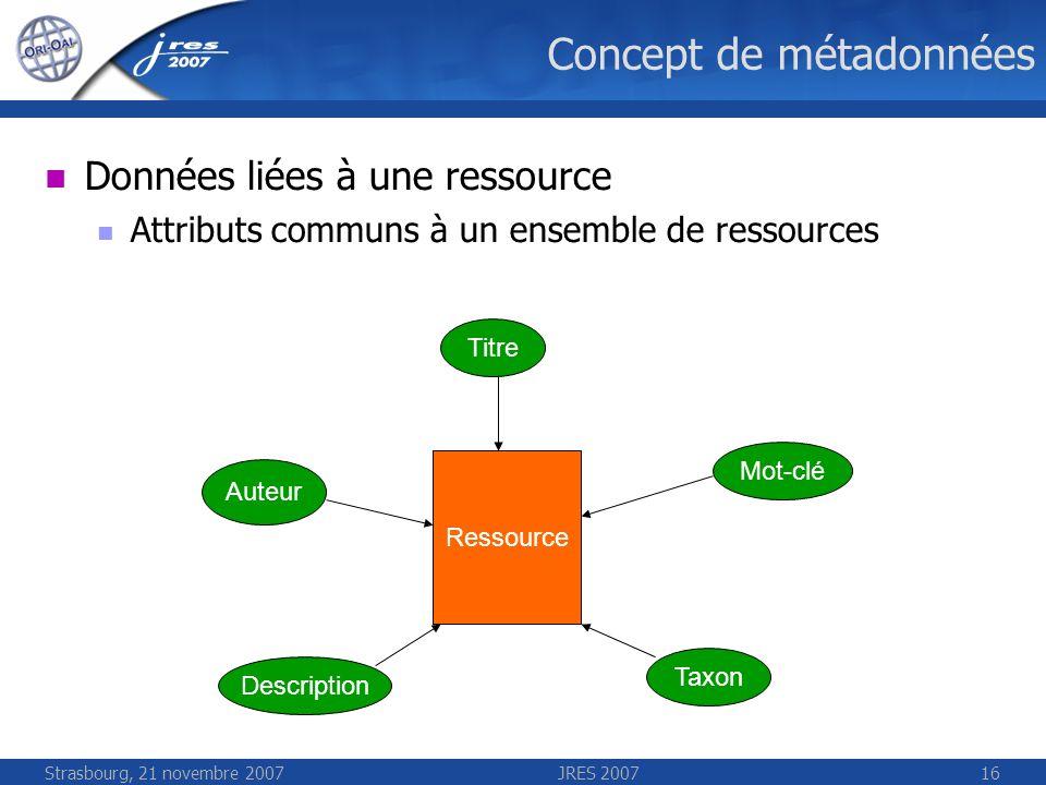 Strasbourg, 21 novembre 2007JRES 200716 Ressource Titre Auteur Description Mot-clé Taxon Concept de métadonnées Données liées à une ressource Attribut