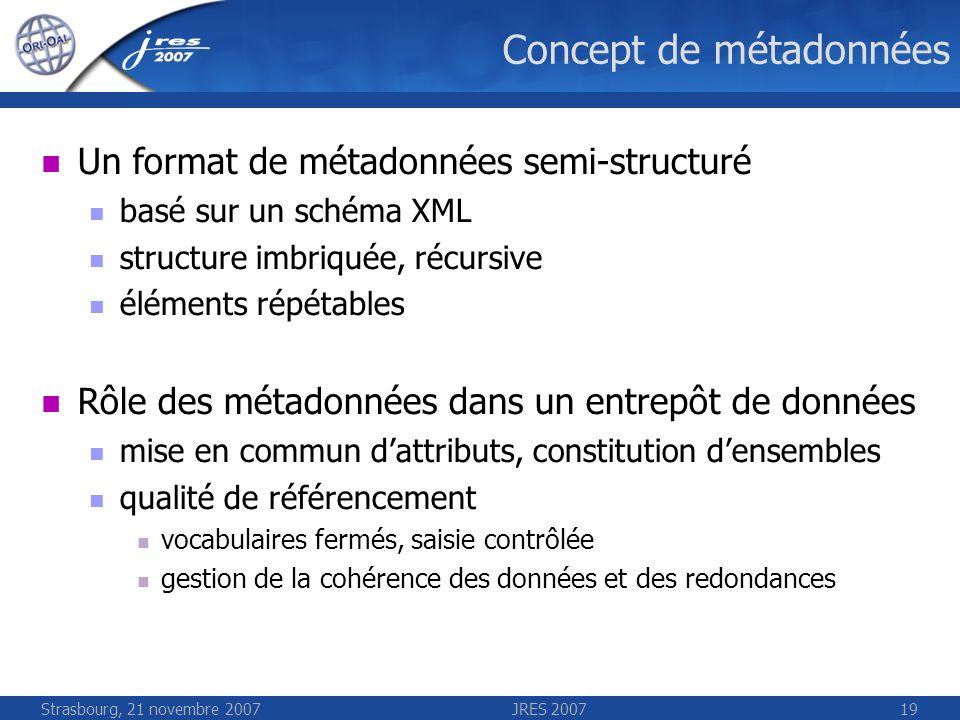 Strasbourg, 21 novembre 2007JRES 200719 Concept de métadonnées Un format de métadonnées semi-structuré basé sur un schéma XML structure imbriquée, réc