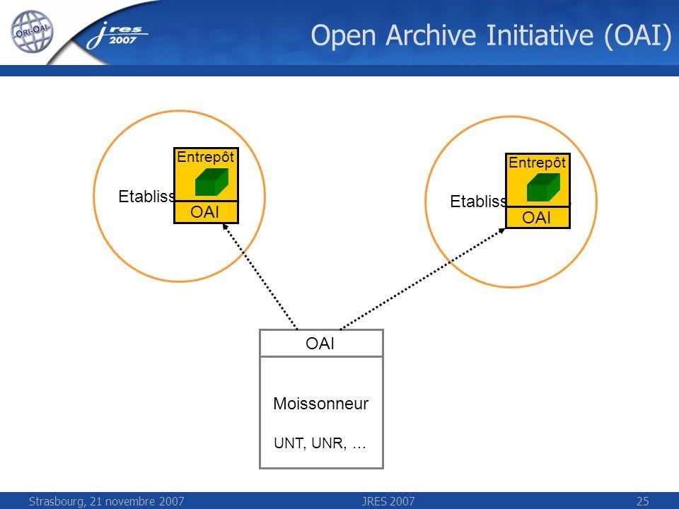 Strasbourg, 21 novembre 2007JRES 200725 Open Archive Initiative (OAI) Etablissement A Moissonneur UNT, UNR, … Entrepôt Etablissement B Entrepôt OAI
