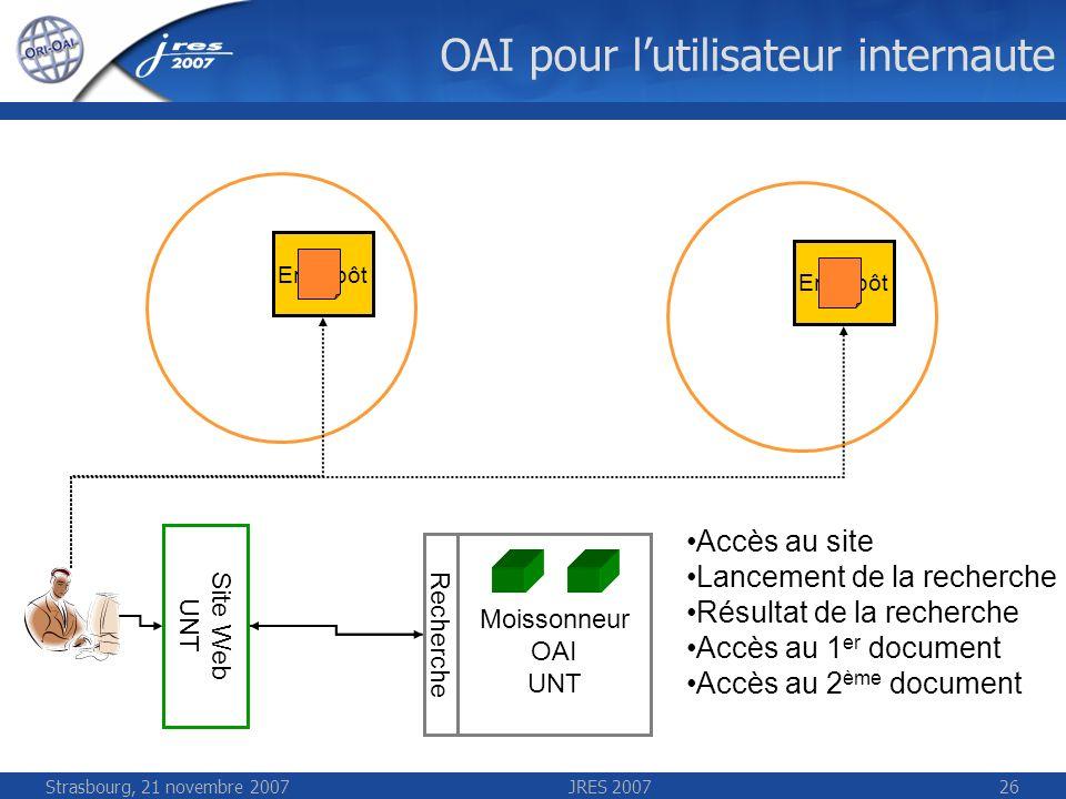 Strasbourg, 21 novembre 2007JRES 200726 OAI pour lutilisateur internaute Moissonneur OAI UNT Entrepôt Site Web UNT Recherche Accès au site Lancement d