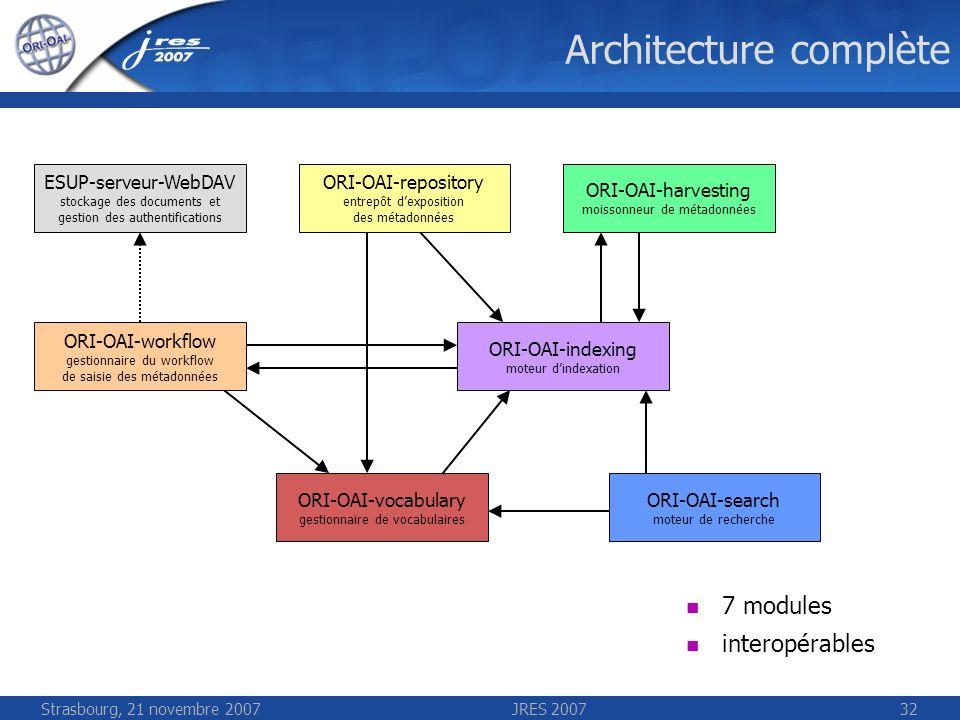 Strasbourg, 21 novembre 2007JRES 200732 Architecture complète ESUP-serveur-WebDAV stockage des documents et gestion des authentifications ORI-OAI-repo