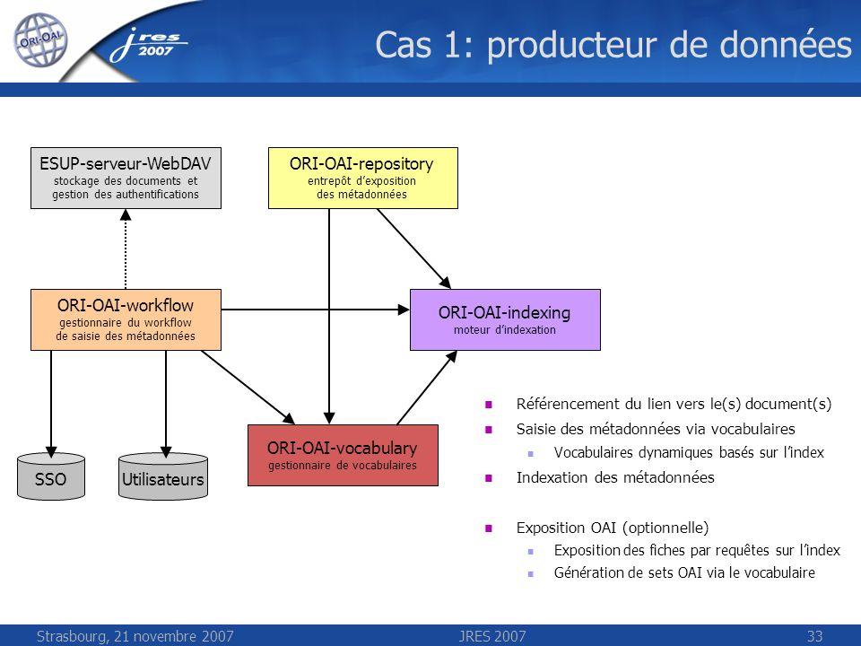 Strasbourg, 21 novembre 2007JRES 200733 Cas 1: producteur de données UtilisateursSSO ESUP-serveur-WebDAV stockage des documents et gestion des authent