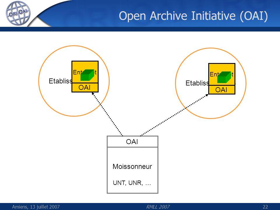 Amiens, 13 juillet 2007RMLL 200722 Open Archive Initiative (OAI) Etablissement A Moissonneur UNT, UNR, … Entrepôt Etablissement B Entrepôt OAI