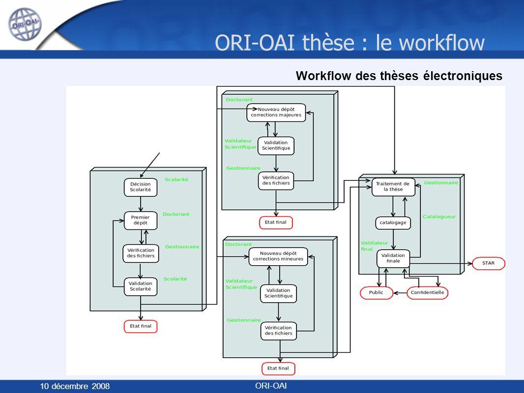 ORI-OAI thèse : le workflow 10 décembre 2008 ORI-OAI Workflow des thèses électroniques