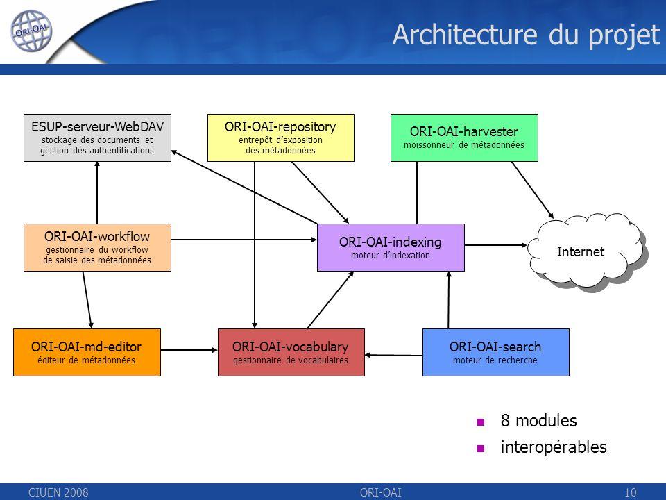 CIUEN 2008ORI-OAI10 Architecture du projet ESUP-serveur-WebDAV stockage des documents et gestion des authentifications ORI-OAI-repository entrepôt dexposition des métadonnées ORI-OAI-indexing moteur dindexation ORI-OAI-workflow gestionnaire du workflow de saisie des métadonnées ORI-OAI-vocabulary gestionnaire de vocabulaires ORI-OAI-harvester moissonneur de métadonnées ORI-OAI-search moteur de recherche 8 modules interopérables ORI-OAI-md-editor éditeur de métadonnées Internet