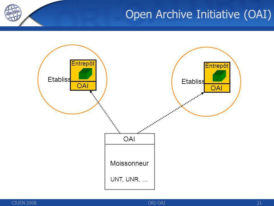 CIUEN 2008ORI-OAI21 Open Archive Initiative (OAI) Etablissement A Moissonneur UNT, UNR, … Entrepôt Etablissement B Entrepôt OAI