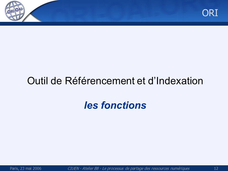 Paris, 23 mai 2006CIUEN - Atelier B8 - Le processus de partage des ressources numériques12 ORI Outil de Référencement et dIndexation les fonctions