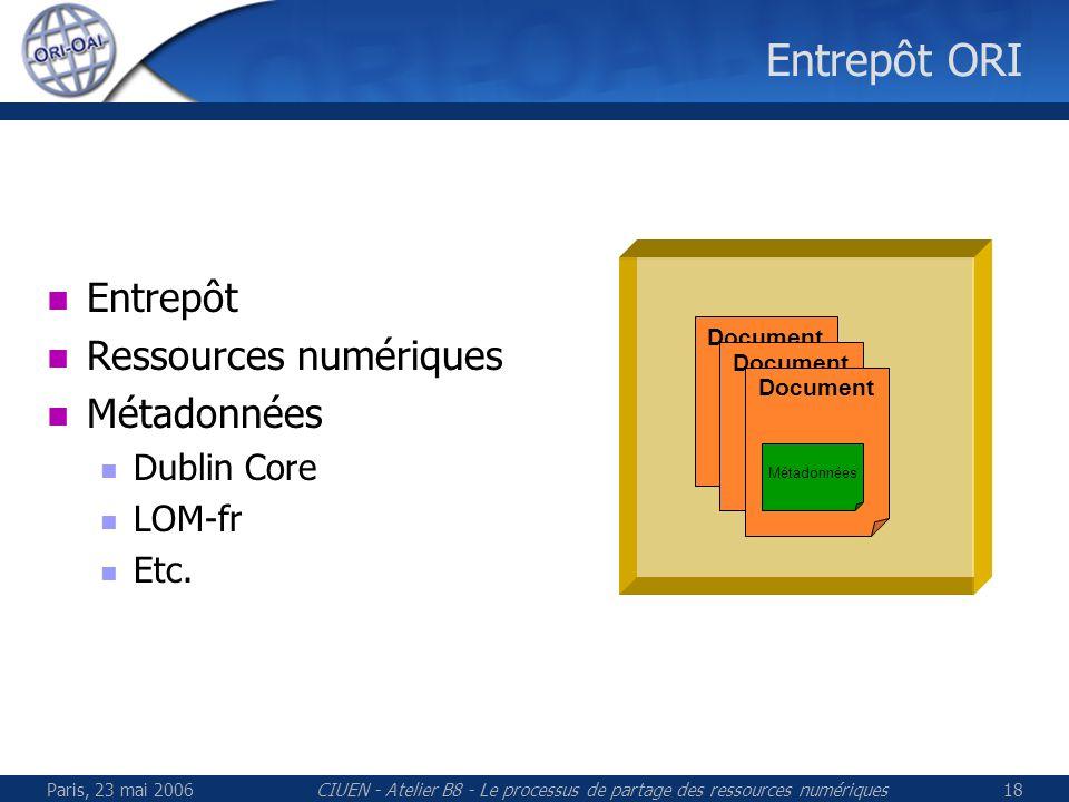 Paris, 23 mai 2006CIUEN - Atelier B8 - Le processus de partage des ressources numériques18 Entrepôt ORI Document Entrepôt Ressources numériques Métadonnées Dublin Core LOM-fr Etc.