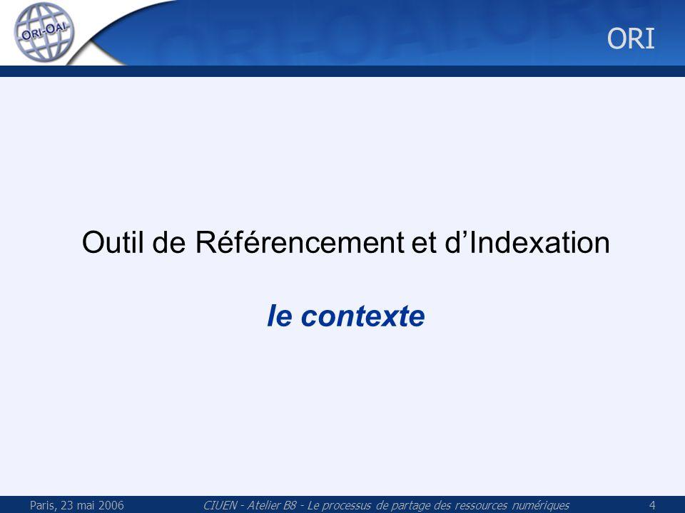 Paris, 23 mai 2006CIUEN - Atelier B8 - Le processus de partage des ressources numériques15 Synthèse Outil de Référencement et dindexation permet de mettre en réseau des ressources numériques permet déchanger des données via le protocole OAI/PMH est développé en logiciel libre est utilisé par les UNT et les établissements universitaires