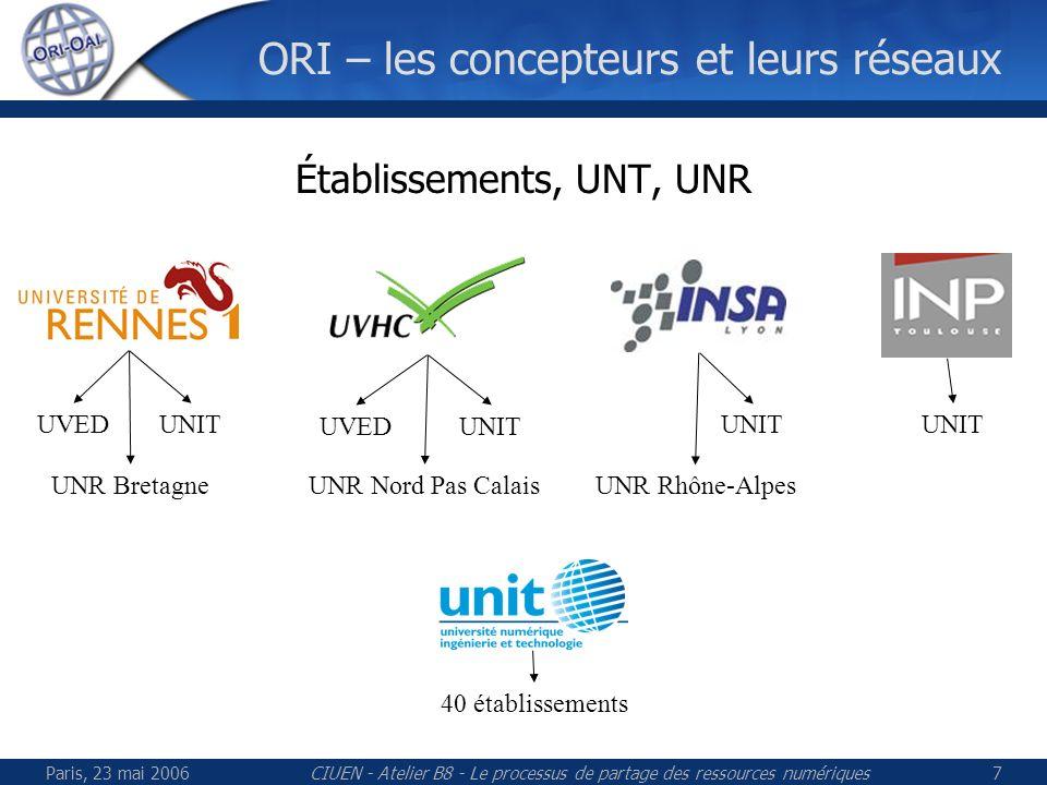 Paris, 23 mai 2006CIUEN - Atelier B8 - Le processus de partage des ressources numériques7 ORI – les concepteurs et leurs réseaux Établissements, UNT, UNR UVED UNIT UNR BretagneUNR Nord Pas CalaisUNR Rhône-Alpes 40 établissements UNIT