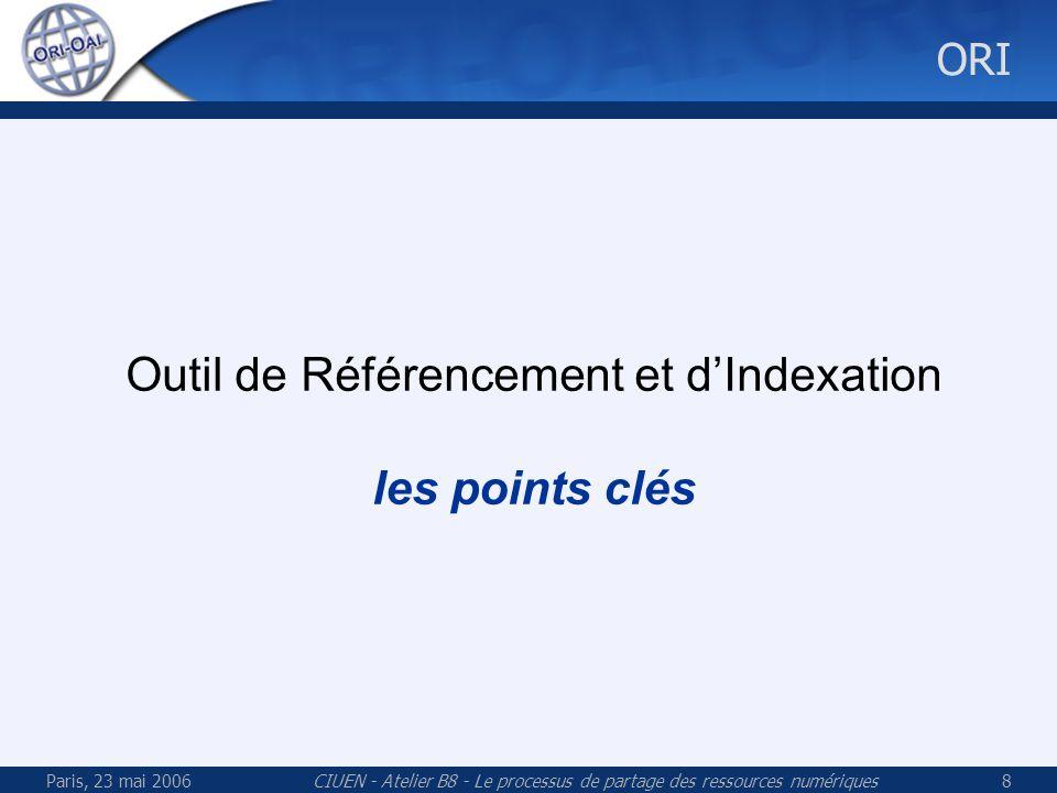 Paris, 23 mai 2006CIUEN - Atelier B8 - Le processus de partage des ressources numériques19 Open Archive Initiative (OAI) Etablissement A Moissonneur UNT, UNR, … Entrepôt OAI Etablissement B Entrepôt OAI