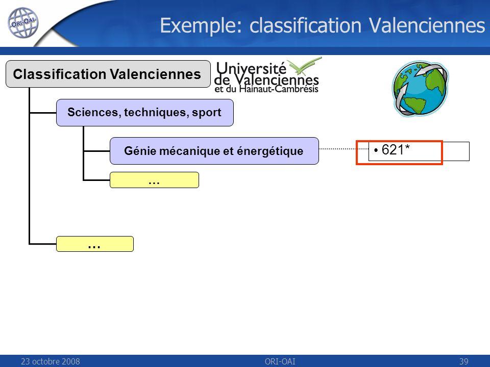 23 octobre 2008ORI-OAI39 Exemple: classification Valenciennes Sciences, techniques, sport … Génie mécanique et énergétique 621* … Classification Valenciennes