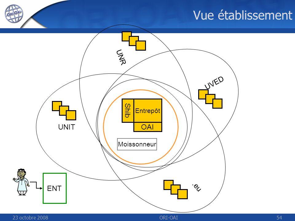 23 octobre 2008ORI-OAI54 UNIT Vue établissement Entrepôt Shib OAI UNR UVED.eu ENT Moissonneur