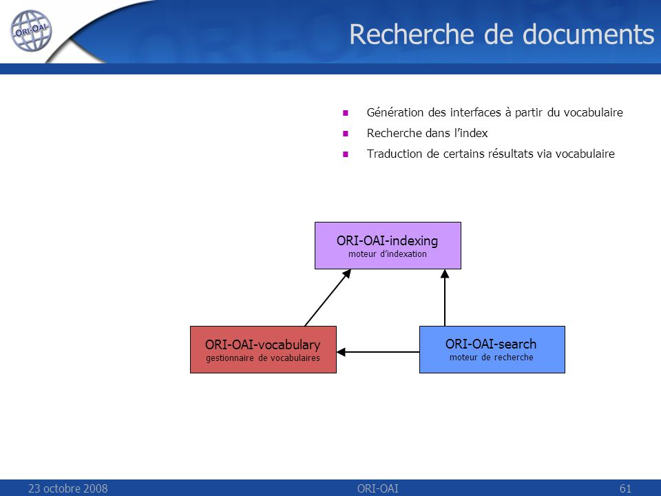 23 octobre 2008ORI-OAI61 Recherche de documents ORI-OAI-indexing moteur dindexation ORI-OAI-vocabulary gestionnaire de vocabulaires ORI-OAI-search moteur de recherche Génération des interfaces à partir du vocabulaire Recherche dans lindex Traduction de certains résultats via vocabulaire