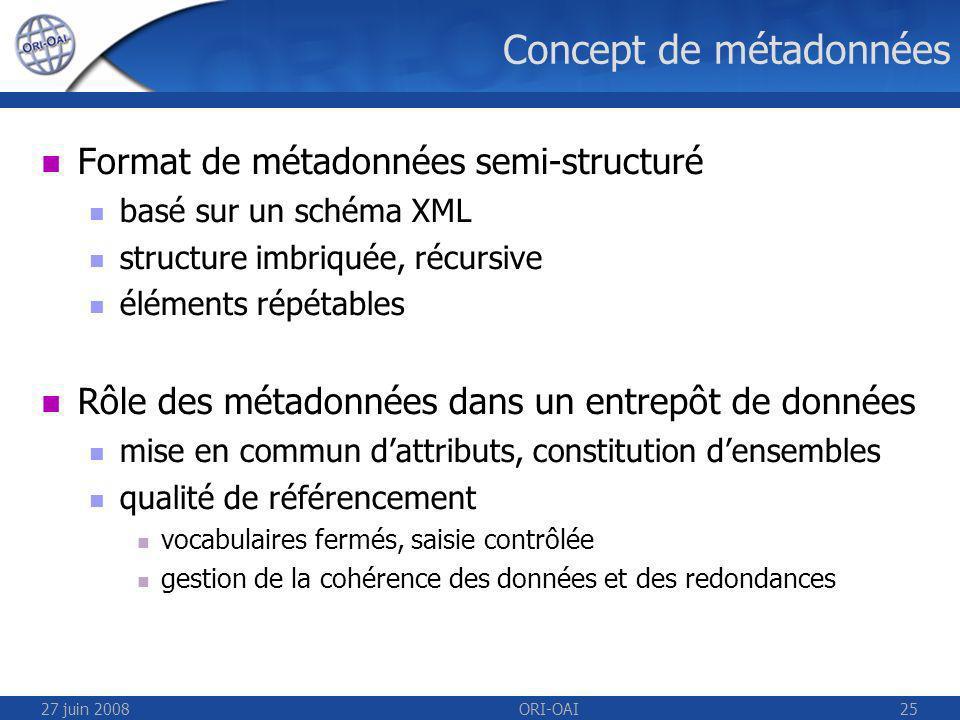 27 juin 2008ORI-OAI25 Concept de métadonnées Format de métadonnées semi-structuré basé sur un schéma XML structure imbriquée, récursive éléments répétables Rôle des métadonnées dans un entrepôt de données mise en commun dattributs, constitution densembles qualité de référencement vocabulaires fermés, saisie contrôlée gestion de la cohérence des données et des redondances