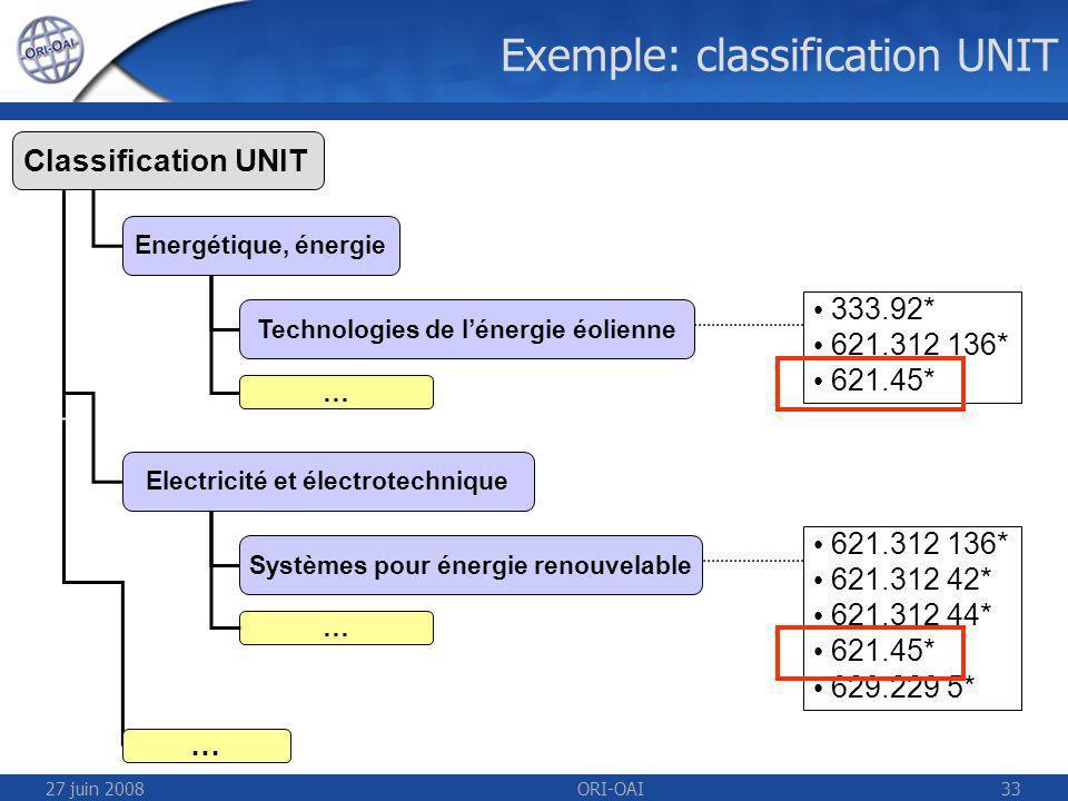 27 juin 2008ORI-OAI33 621.312 136* 621.312 42* 621.312 44* 621.45* 629.229 5* Exemple: classification UNIT 333.92* 621.312 136* 621.45* … Systèmes pour énergie renouvelable Technologies de lénergie éolienne … Energétique, énergie Classification UNIT … Electricité et électrotechnique