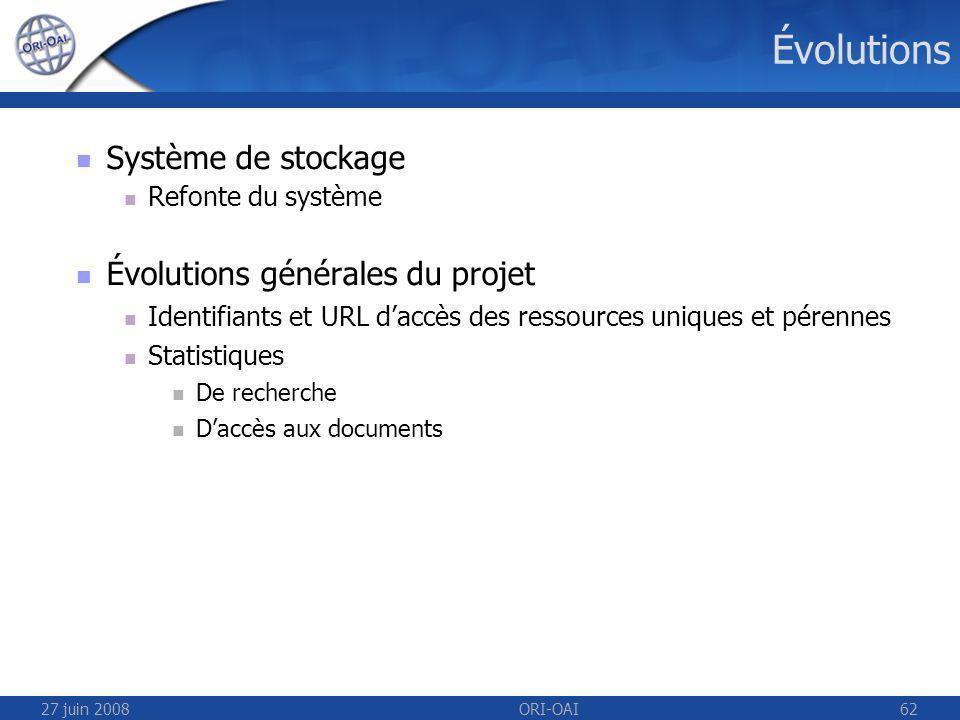 27 juin 2008ORI-OAI62 Évolutions Système de stockage Refonte du système Évolutions générales du projet Identifiants et URL daccès des ressources uniques et pérennes Statistiques De recherche Daccès aux documents