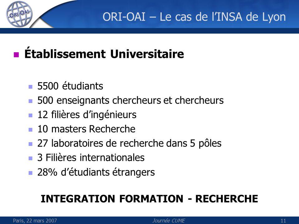 Paris, 22 mars 2007Journée CUME11 ORI-OAI – Le cas de lINSA de Lyon Établissement Universitaire 5500 étudiants 500 enseignants chercheurs et chercheur