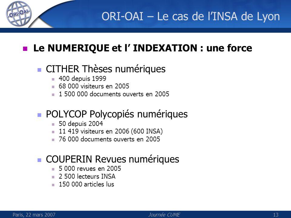 Paris, 22 mars 2007Journée CUME13 ORI-OAI – Le cas de lINSA de Lyon Le NUMERIQUE et l INDEXATION : une force CITHER Thèses numériques 400 depuis 1999
